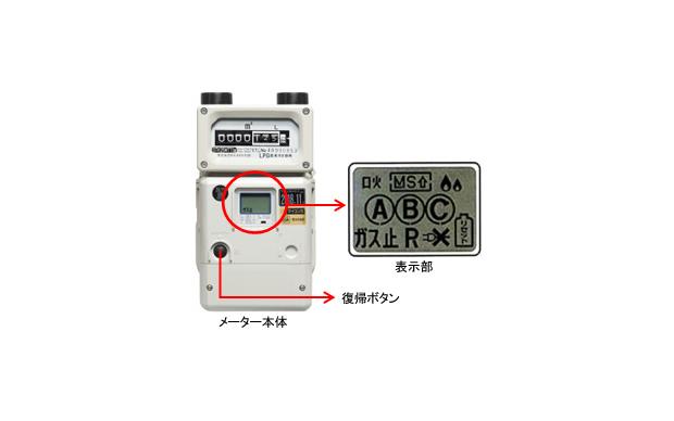 LPガス用マイコンメーター